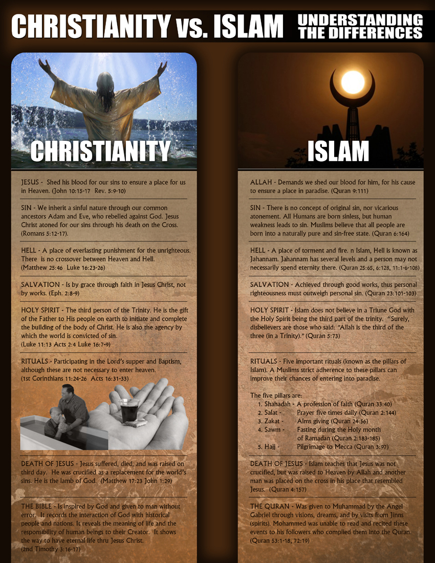 christianity vs islam essay gcse english essay mice men
